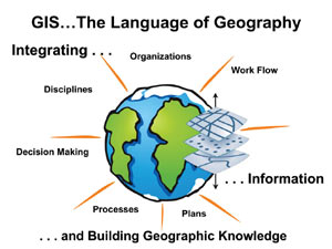 ArcNews Fall 2004 Issue -- Speaking the Language of Geography--GIS