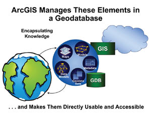 geography problem solving flooding Educational resources for secondary (grades 7-12)  geography ↑ return to top ↑  and problem solving through landscape changes recorded by satellites in space.