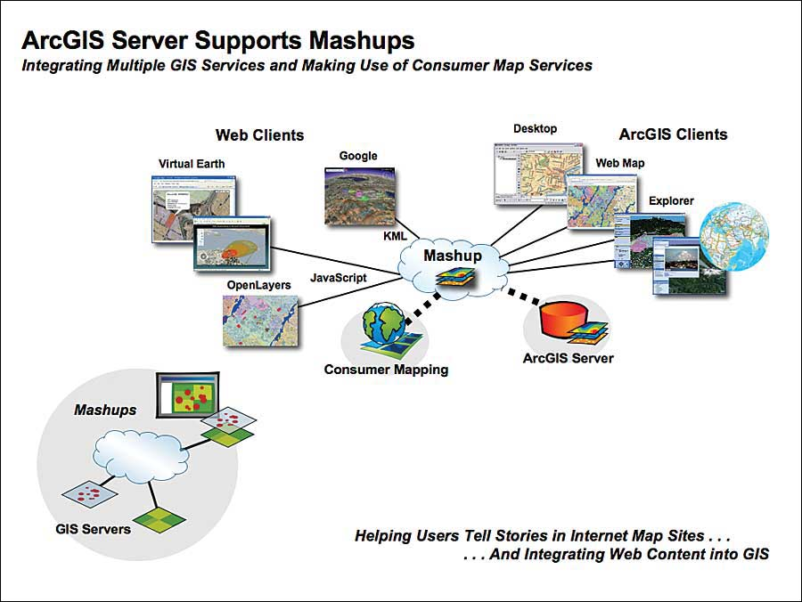 GIS--The Geographic Approach on mechanical services, right-of-way mapping, information technology services, data entry services, gis data layers, regional services, police services, audio visual services, recycling services, seo services, training services, gis surveying, public relations services, mechanical cad services, purchasing services, transportation services, autocad conversion services, design services, gis map services, natural resources conservation service, solid waste services, logistics services, community outreach services,