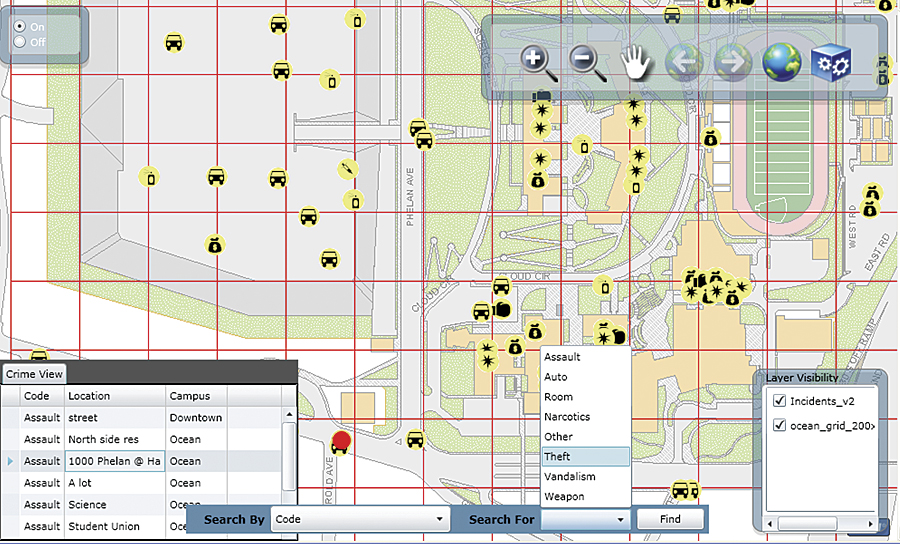 Using ArcGIS Server to Take Efficiency to the Next Level