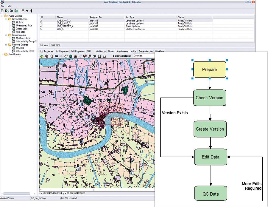 Job Tracking For Arcgis Jtx Standardizes Gis Workflows