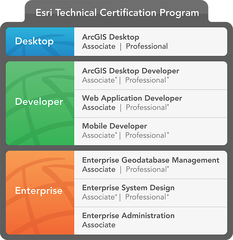 Technical certification program launched arcnews winter 2010 see enlargement 1betcityfo Choice Image