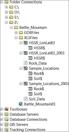 Importing Data from Excel Spreadsheets