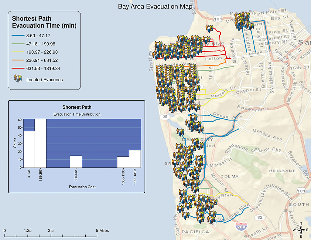 evacuation map of san francisco residential areas using shortest path method