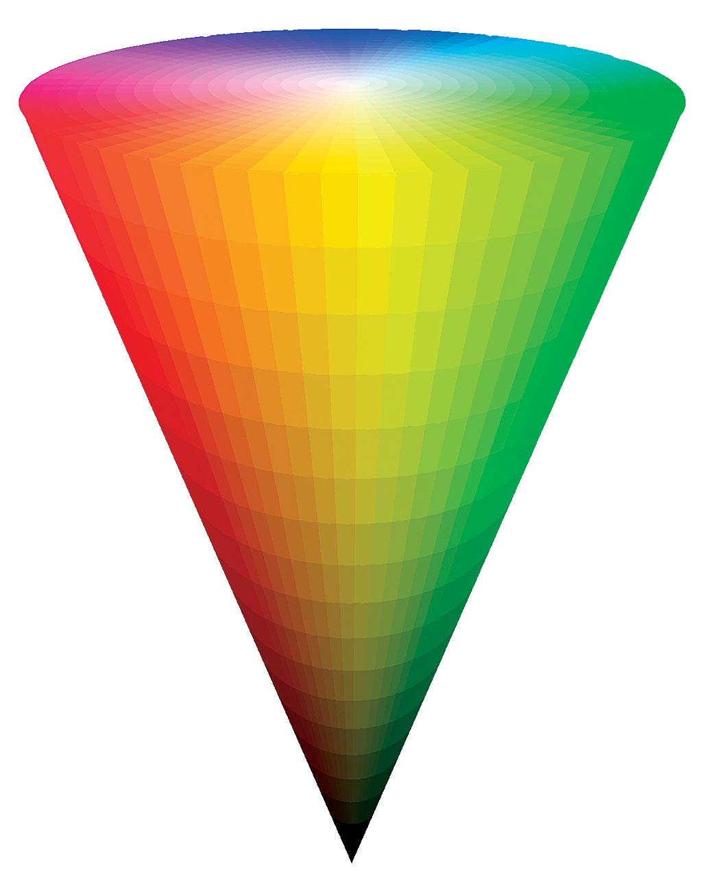 Рис. 5. Отображение цветового пространства HSV.