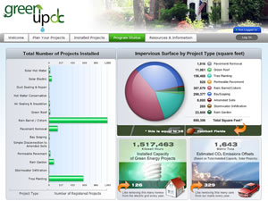 Status dashboards display high-level program metrics or key performance indicators (KPIs).