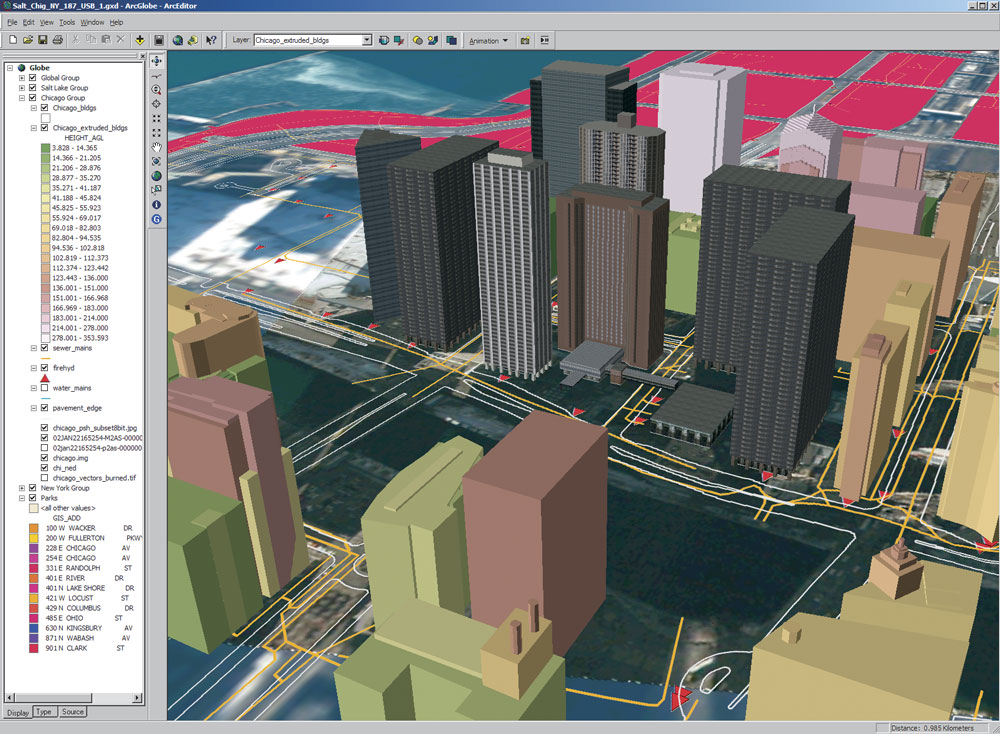 ArcGIS Engine | Extensions