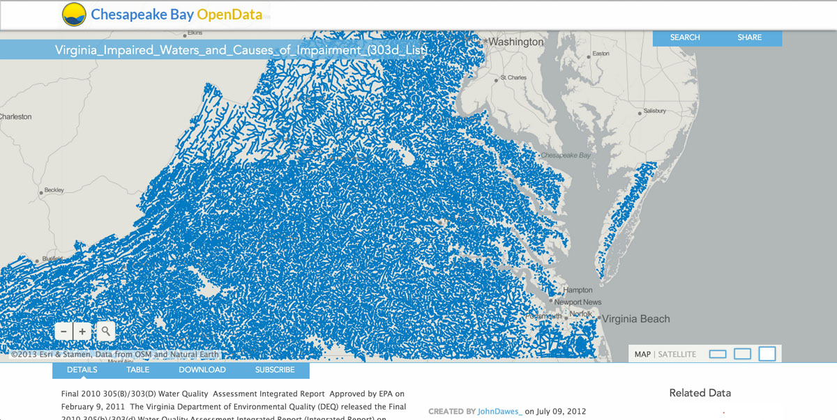 Esri's ArcGIS open data initiative allows organizations to create customized sites to share their authoritative data with the public.