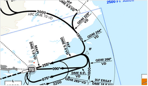 Instrument Approach Chart by Avinor