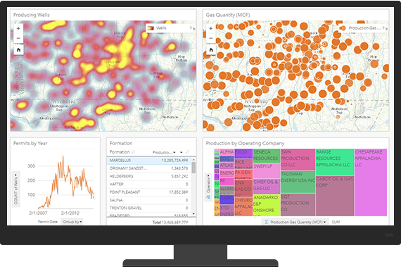 Petroleum location-based analytics