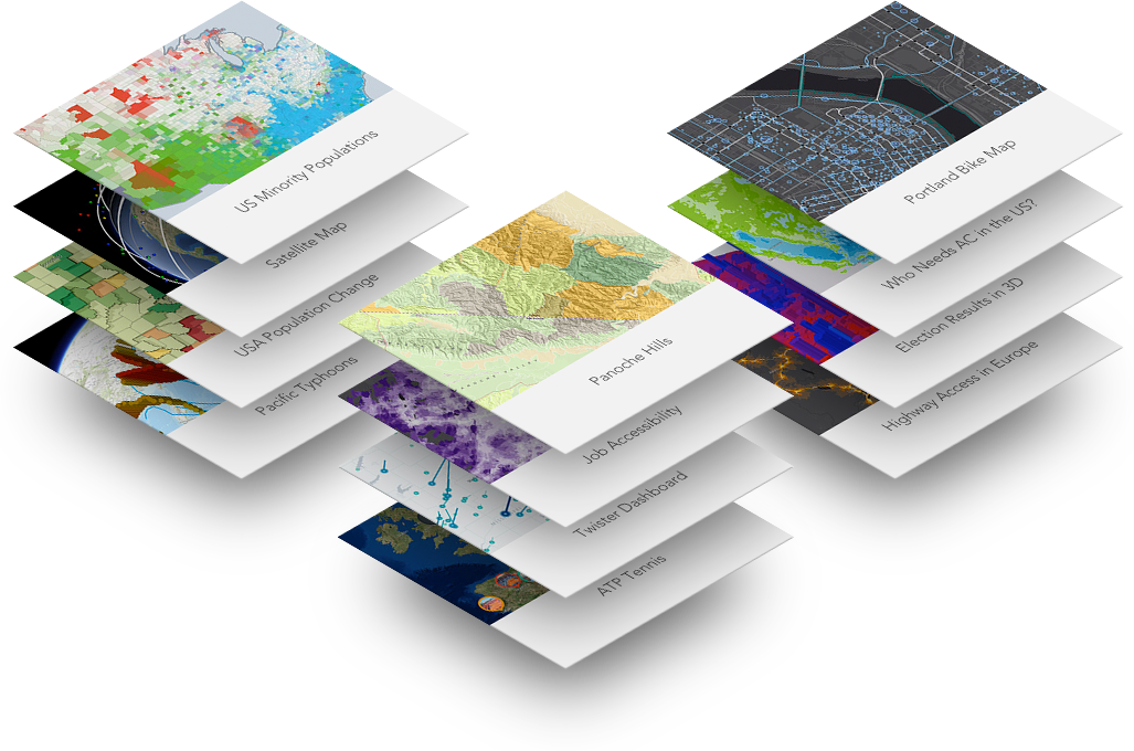 Arcgis online visualization Online visualizer