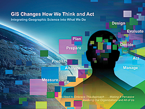 GIS Changes How We Think and Act