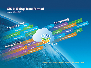 GIS Is Being Transformed