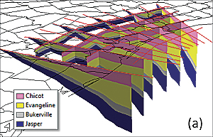 Cross section panels are converted to GeoSections, forming a 3D fence diagram