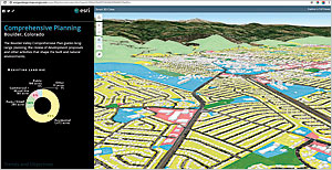 Boulder, Colorado, has used a range of Esri technology, including Esri CityEngine 3D modeling software and Esri Story Maps apps, to study and communicate updates to its long-range community planning guide.