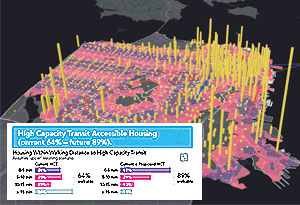 The San Francisco Planning Department used 3D GIS tools to analyze and visualize data on how accessible the city's transit is to housing and jobs.