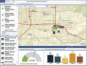 The new Windows-based Operations Dashboard for ArcGIS application leverages responsive maps and dynamic data to create operational views.