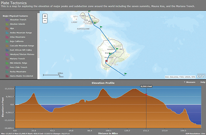 Using Arcgis Online Elevation And Hydrology Analysis Services Arcuser