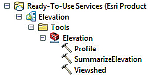 ArcMap Ready-To-Use Services