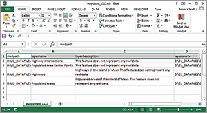 The CSV file generated by the tool lists map layers and can be viewed in Microsoft Excel.