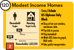 _Modest Income Homes