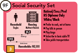 Social Security Set
