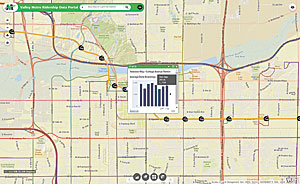 The Valley Metro Ridership Data Portal features apps that provide ridership data, along with information on Valley Metro bus routes, light-rail stations and routes, bus ridership, transit centers, and park and rides.