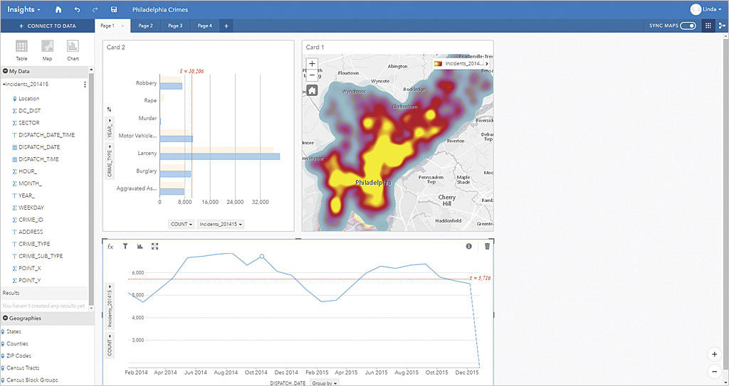 The top 10 takeaways from the esri developer summit arcuser insights for arcgis displays crime statistics via a heat map a graph and a chart ccuart Images