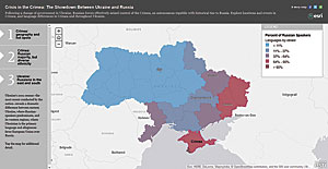 "Searching ArcGIS Online using the keyword ""Ukraine"" produced useful information, including the separatist regions of Ukraine and the languages spoken in those regions, that was communicated in an Esri Story Map app."