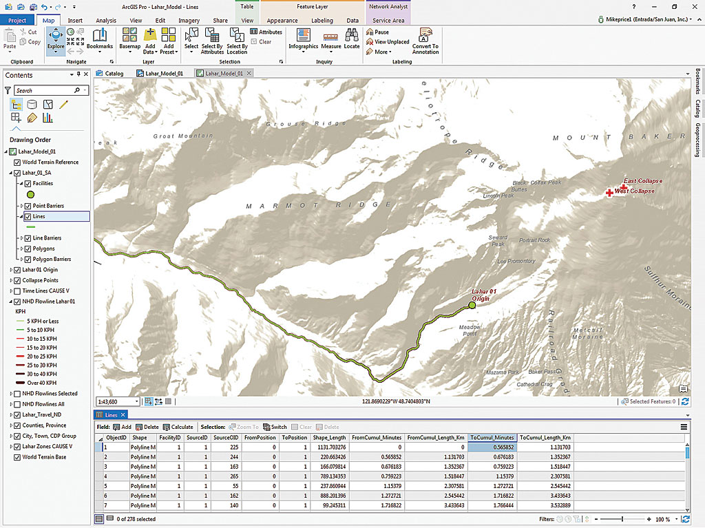 Modeling Volcanic Mudflow Travel Time with ArcGIS Pro and