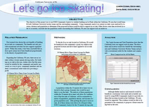 The students used Community Analyst to analyze data that would help them determine whether California, Pennsylvania, could support a new ice rink.