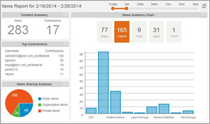 Keep track of how many maps and apps your users create using Activity Dashboard.