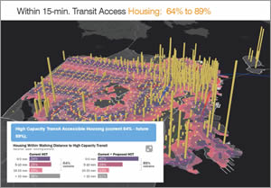 This map shows the percentage of housing in the City of San Francisco that's within a 15-minute walking distance to high capacity transit.
