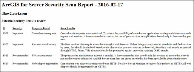 Sample security scan report