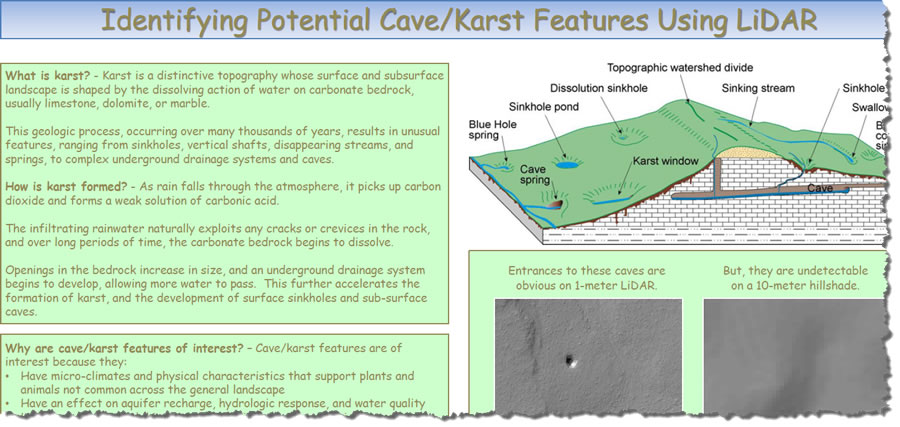 The Poster Identifying Potential Cave Karst Features Using Lidar Impressed The Judges Winning The Award For Best Instructional Map
