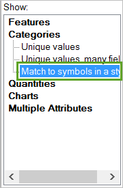 On the Symbology tab under Show, click Categories > Match to symbols in a style.