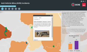 The Geneva International Centre for Humanitarian Demining created this online map with pop ups that show where anti-vehicle mine explosions occurred, how many people were killed or injured, and the date of the incidents.