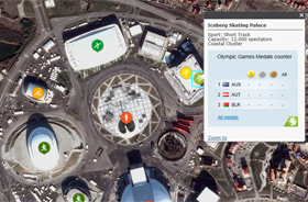 Sochi Olympic Venues and Sports