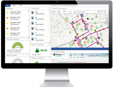 OSIsoft PI Integrator for Esri ArcGIS