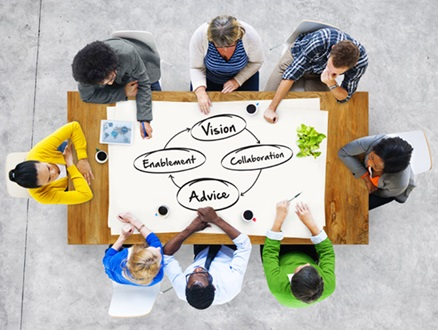 Vision - Collaboration - Advice - Enablement